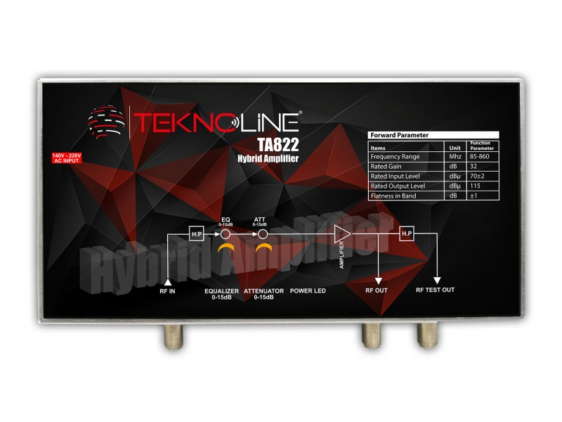 [TA 822] HEADEND AMPLIFIER